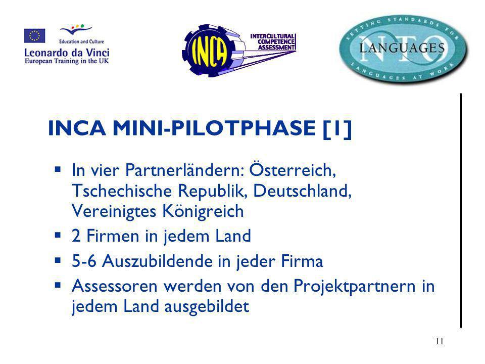 INCA MINI-PILOTPHASE [1]